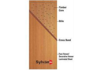 Sylvan Flush Doors- IS 2202