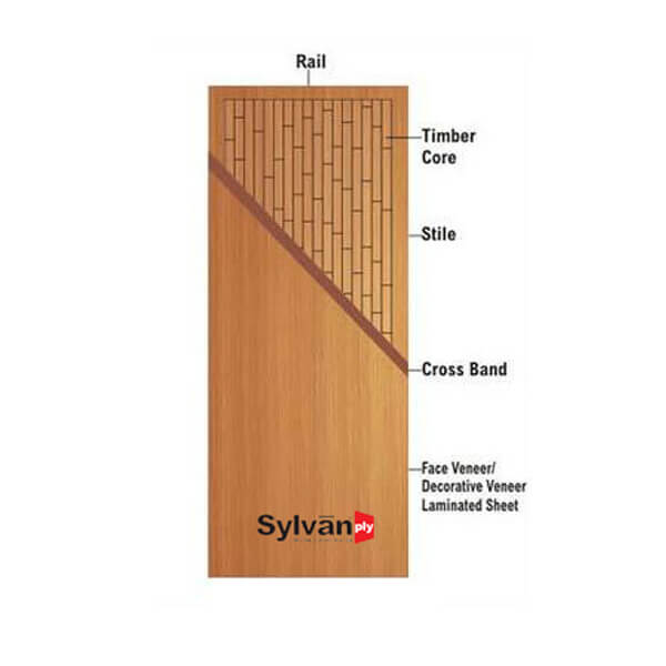 Sylvan Flush Doors- IS 2202
