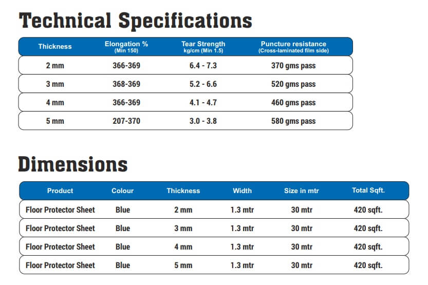 Technical Specifications and dimensions