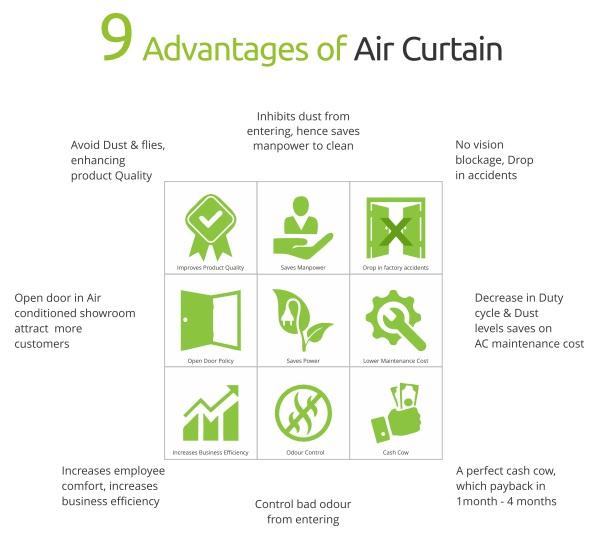 air curtain advantages